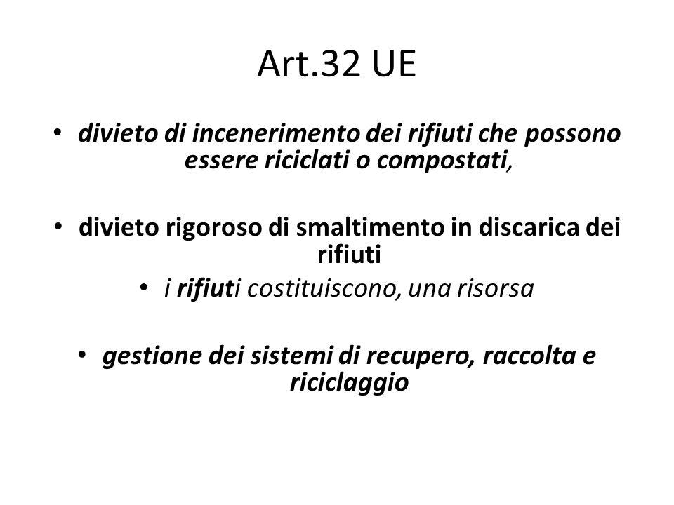 Art.32 UE divieto di incenerimento dei rifiuti che possono essere riciclati o compostati, divieto rigoroso di smaltimento in discarica dei rifiuti i r