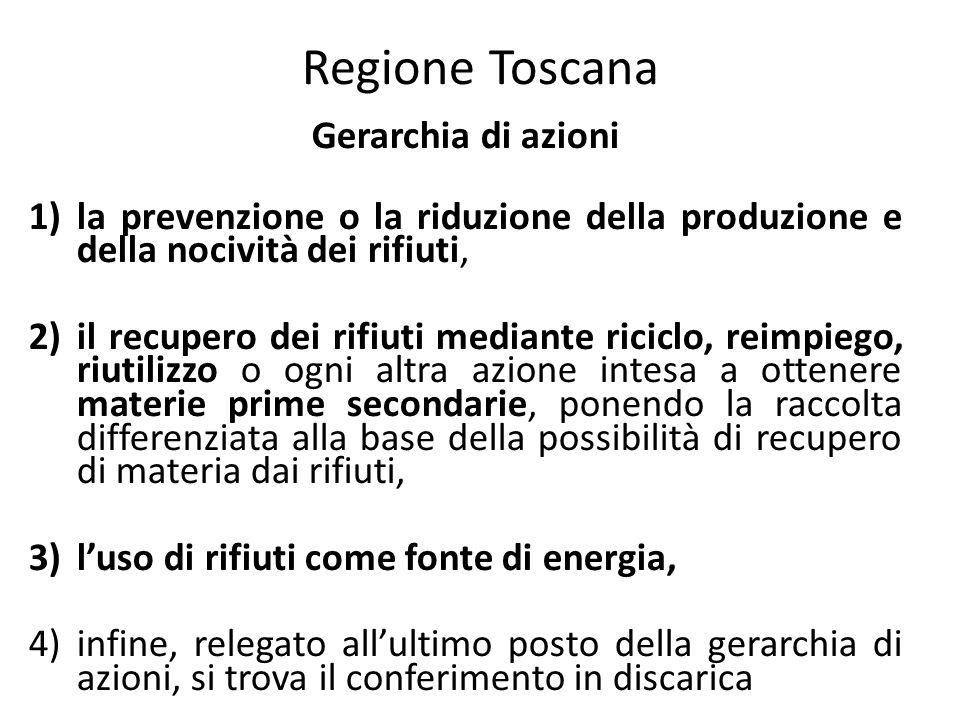 Regione Toscana Gerarchia di azioni 1)la prevenzione o la riduzione della produzione e della nocività dei rifiuti, 2)il recupero dei rifiuti mediante