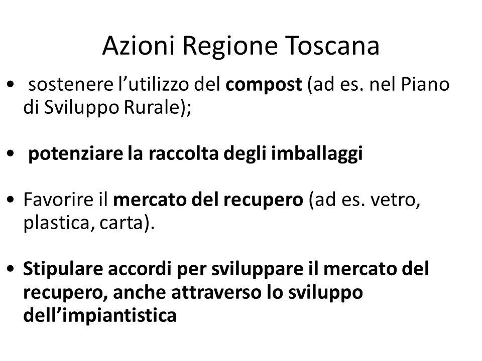 Azioni Regione Toscana sostenere lutilizzo del compost (ad es. nel Piano di Sviluppo Rurale); potenziare la raccolta degli imballaggi Favorire il merc