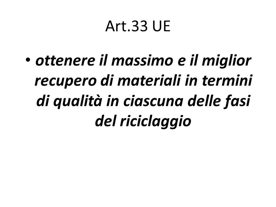 Art.33 UE ottenere il massimo e il miglior recupero di materiali in termini di qualità in ciascuna delle fasi del riciclaggio