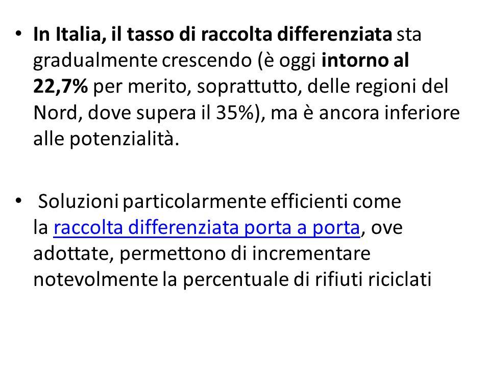 In Italia, il tasso di raccolta differenziata sta gradualmente crescendo (è oggi intorno al 22,7% per merito, soprattutto, delle regioni del Nord, dov