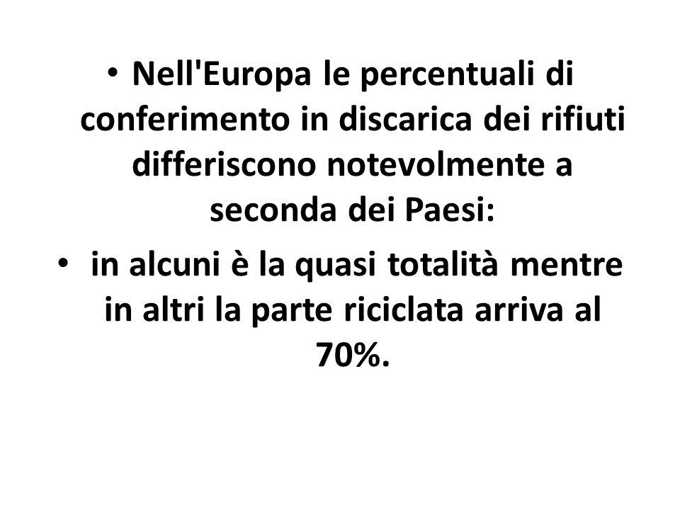Nell'Europa le percentuali di conferimento in discarica dei rifiuti differiscono notevolmente a seconda dei Paesi: in alcuni è la quasi totalità mentr