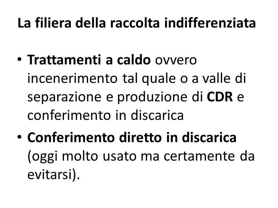 La filiera della raccolta indifferenziata Trattamenti a caldo ovvero incenerimento tal quale o a valle di separazione e produzione di CDR e conferimen
