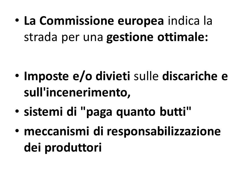 La Commissione europea indica la strada per una gestione ottimale: Imposte e/o divieti sulle discariche e sull'incenerimento, sistemi di