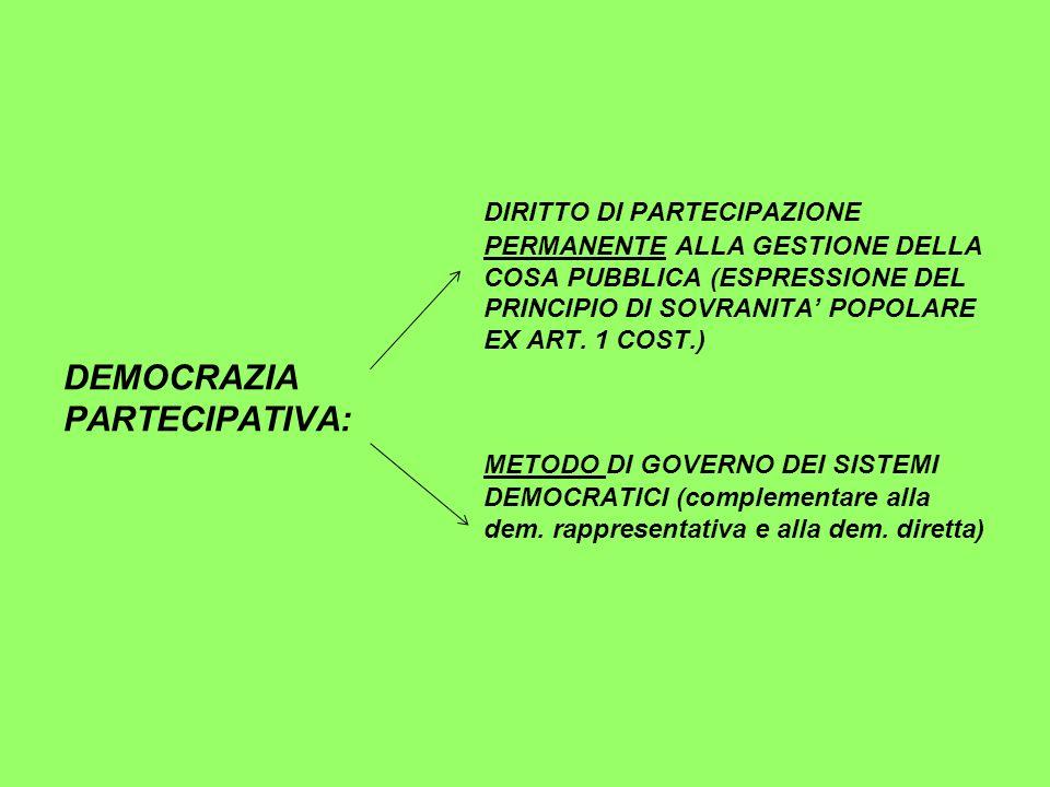 DIRITTO DI PARTECIPAZIONE PERMANENTE ALLA GESTIONE DELLA COSA PUBBLICA (ESPRESSIONE DEL PRINCIPIO DI SOVRANITA POPOLARE EX ART.