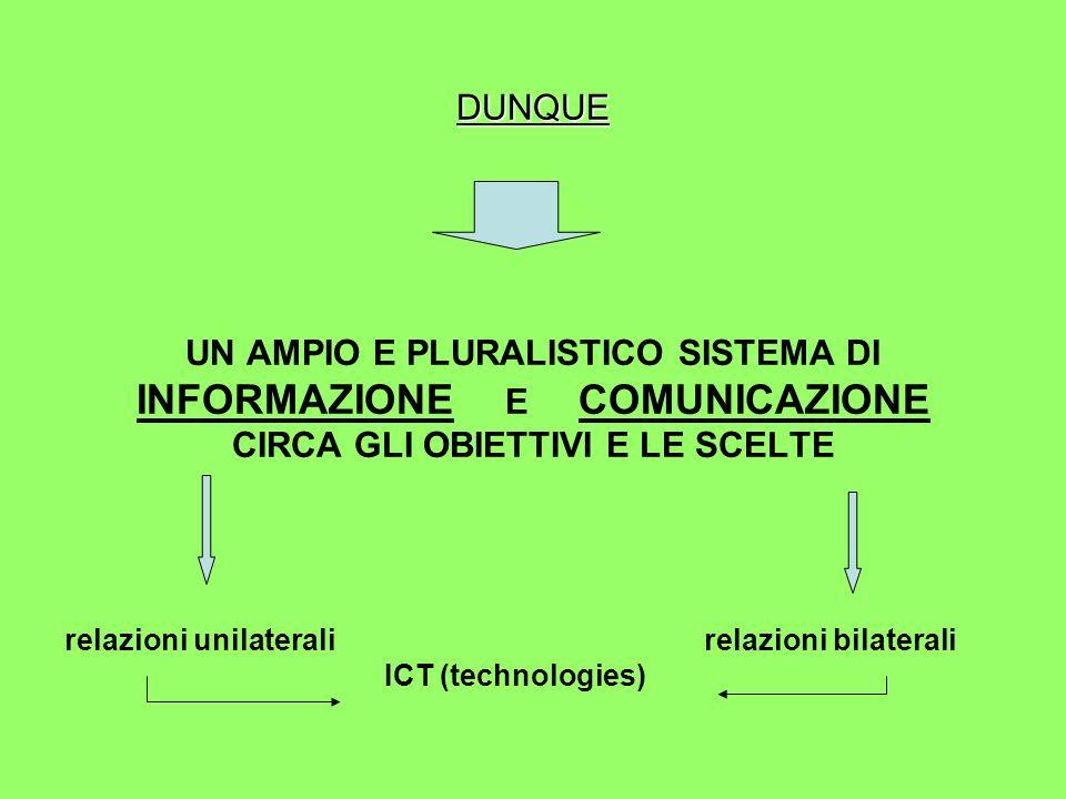 DUNQUE UN AMPIO E PLURALISTICO SISTEMA DI INFORMAZIONE E COMUNICAZIONE CIRCA GLI OBIETTIVI E LE SCELTE relazioni unilaterali relazioni bilaterali ICT (technologies)