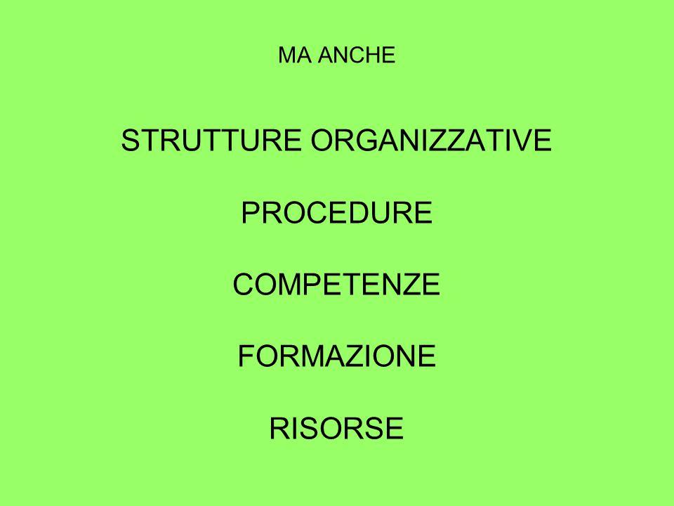 MA ANCHE STRUTTURE ORGANIZZATIVE PROCEDURE COMPETENZE FORMAZIONE RISORSE