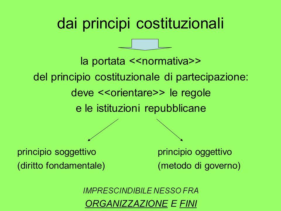 dai principi costituzionali la portata > del principio costituzionale di partecipazione: deve > le regole e le istituzioni repubblicane principio soggettivo principio oggettivo (diritto fondamentale)(metodo di governo) IMPRESCINDIBILE NESSO FRA ORGANIZZAZIONE E FINI