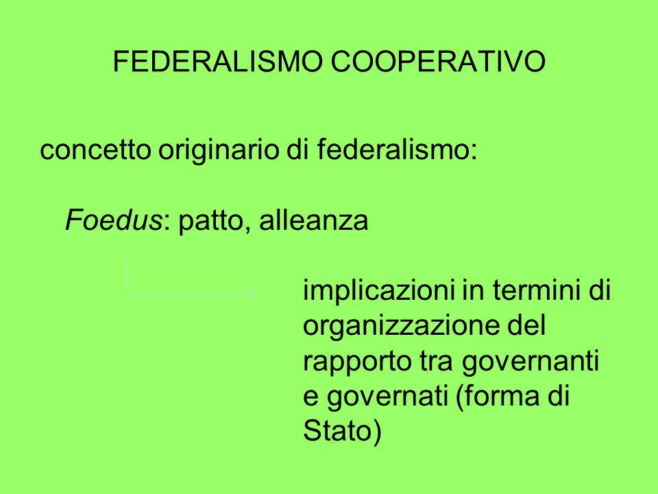 FEDERALISMO COOPERATIVO concetto originario di federalismo: Foedus: patto, alleanza implicazioni in termini di organizzazione del rapporto tra governanti e governati (forma di Stato)