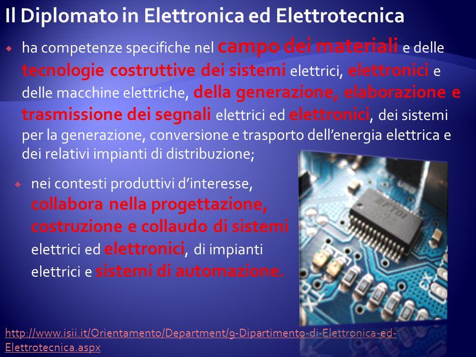 Il Diplomato in Elettronica ed Elettrotecnica ha competenze specifiche nel campo dei materiali e delle tecnologie costruttive dei sistemi elettrici, elettronici e delle macchine elettriche, della generazione, elaborazione e trasmissione dei segnali elettrici ed elettronici, dei sistemi per la generazione, conversione e trasporto dellenergia elettrica e dei relativi impianti di distribuzione; http://www.isii.it/Orientamento/Department/9-Dipartimento-di-Elettronica-ed- Elettrotecnica.aspx nei contesti produttivi dinteresse, collabora nella progettazione, costruzione e collaudo di sistemi elettrici ed elettronici, di impianti elettrici e sistemi di automazione.