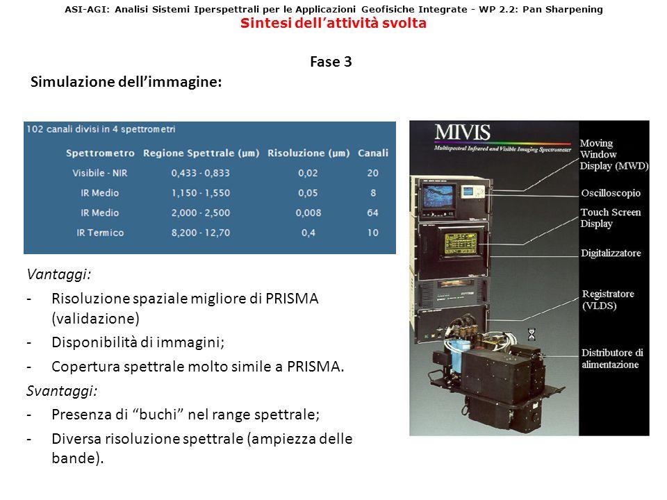 ASI-AGI: Analisi Sistemi Iperspettrali per le Applicazioni Geofisiche Integrate - WP 2.2: Pan Sharpening Sintesi dellattività svolta Fase 3 Simulazione dellimmagine: Vantaggi: -Risoluzione spaziale migliore di PRISMA (validazione) -Disponibilità di immagini; -Copertura spettrale molto simile a PRISMA.
