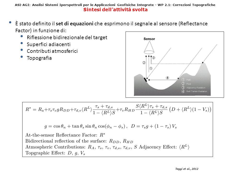 ASI-AGI: Analisi Sistemi Iperspettrali per le Applicazioni Geofisiche Integrate - WP 2.1: Correzioni Topografiche Sintesi dellattività svolta È stato definito il set di equazioni che esprimono il segnale al sensore (Reflectance Factor) in funzione di: Riflessione bidirezionale del target Superfici adiacenti Contributi atmosferici Topografia Teggi et al., 2012