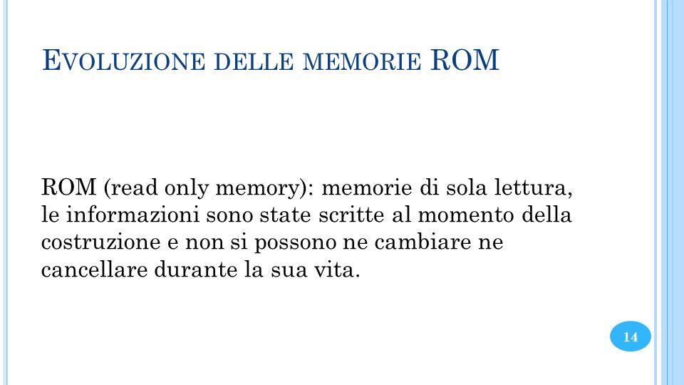 E VOLUZIONE DELLE MEMORIE ROM ROM (read only memory): memorie di sola lettura, le informazioni sono state scritte al momento della costruzione e non s