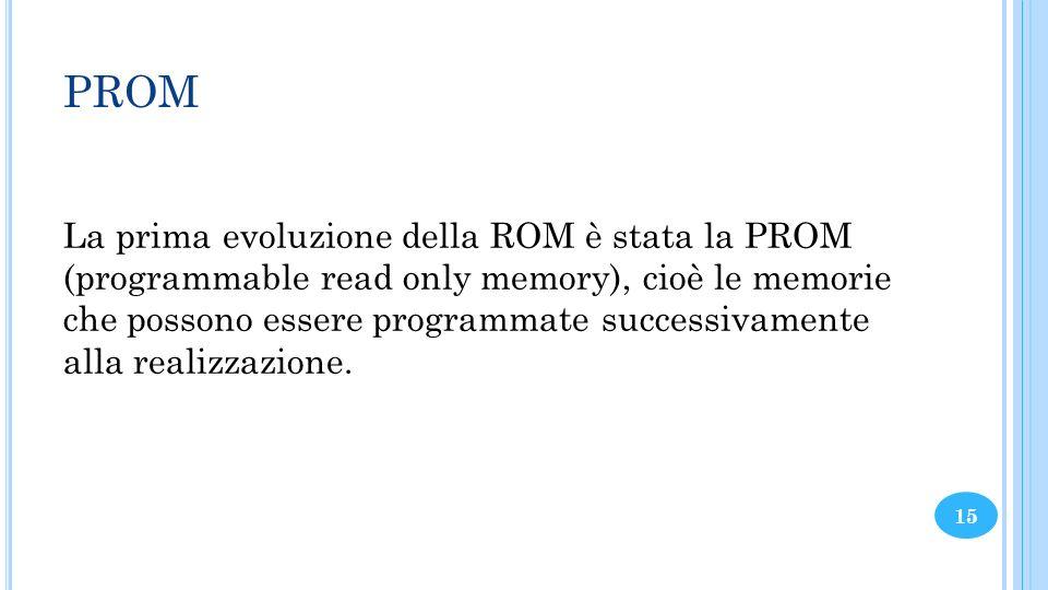 PROM La prima evoluzione della ROM è stata la PROM (programmable read only memory), cioè le memorie che possono essere programmate successivamente all
