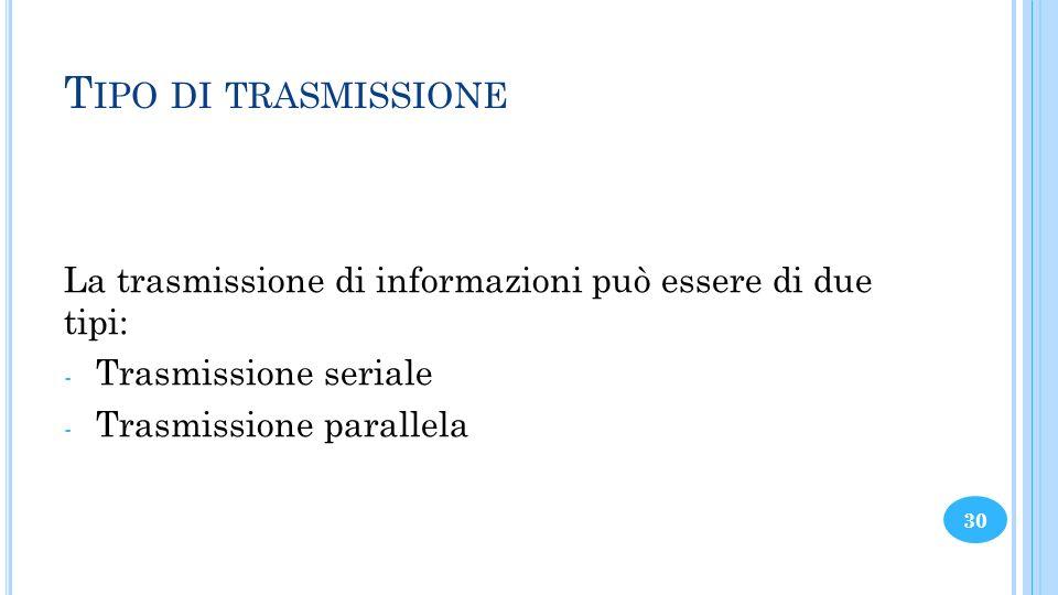 T IPO DI TRASMISSIONE La trasmissione di informazioni può essere di due tipi: - Trasmissione seriale - Trasmissione parallela 30