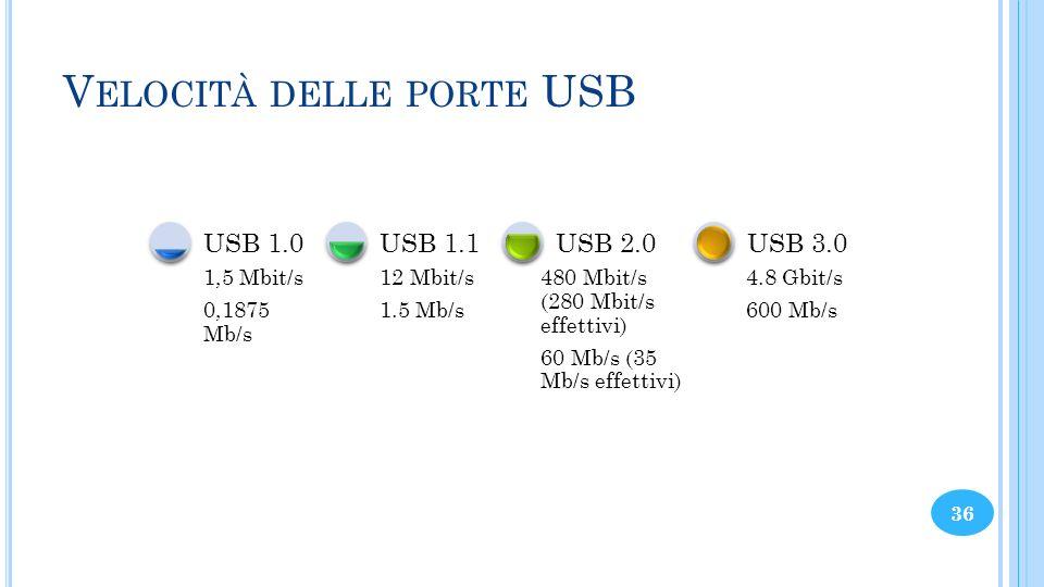 V ELOCITÀ DELLE PORTE USB 1,5 Mbit/s 0,1875 Mb/s USB 1.0 12 Mbit/s 1.5 Mb/s USB 1.1 480 Mbit/s (280 Mbit/s effettivi) 60 Mb/s (35 Mb/s effettivi) USB