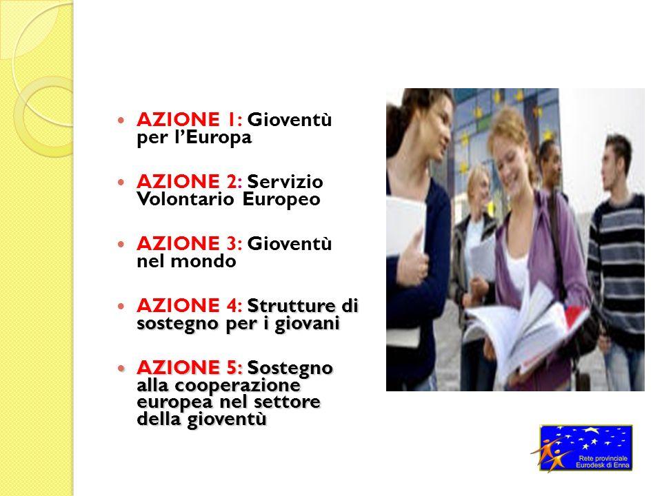 AZIONE 1: Gioventù per lEuropa AZIONE 2: Servizio Volontario Europeo AZIONE 3: Gioventù nel mondo AZIONE 4: S SS Strutture di sostegno per i giovani AZIONE 5: Sostegno alla cooperazione europea nel settore della gioventù