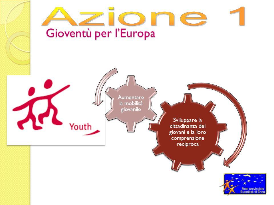 Gioventù per lEuropa Sviluppare la cittadinanza dei giovani e la loro comprensione reciproca Aumentare la mobilità giovanile