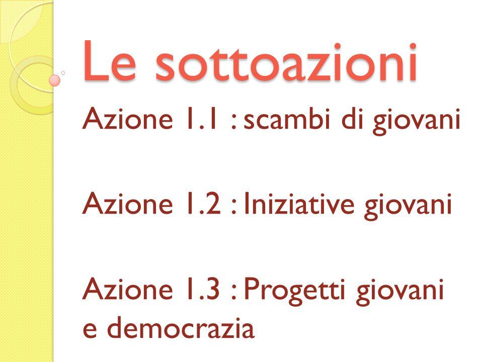 Le sottoazioni Azione 1.1 : scambi di giovani Azione 1.2 : Iniziative giovani Azione 1.3 : Progetti giovani e democrazia