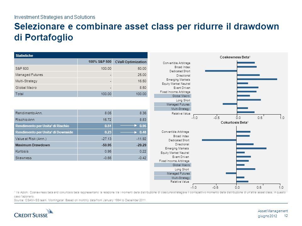 Asset Management Investment Strategies and Solutions giugno 2012 Selezionare e combinare asset class per ridurre il drawdown di Portafoglio 12 Statist