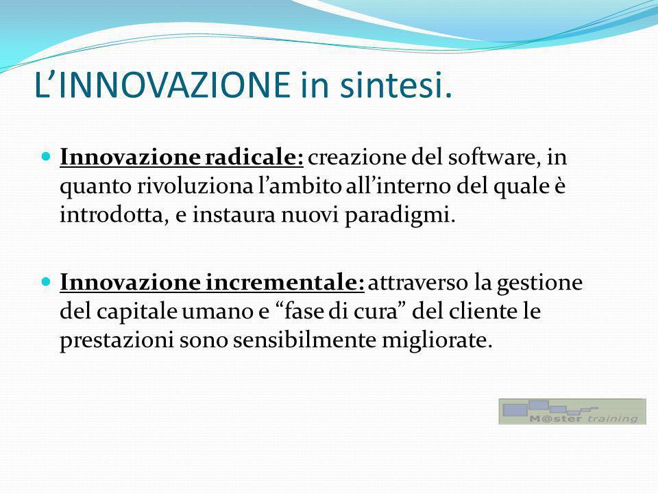 LINNOVAZIONE in sintesi. Innovazione radicale: creazione del software, in quanto rivoluziona lambito allinterno del quale è introdotta, e instaura nuo
