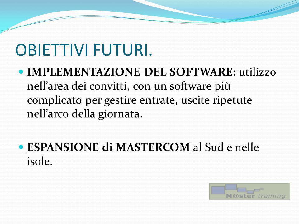 OBIETTIVI FUTURI. IMPLEMENTAZIONE DEL SOFTWARE: utilizzo nellarea dei convitti, con un software più complicato per gestire entrate, uscite ripetute ne