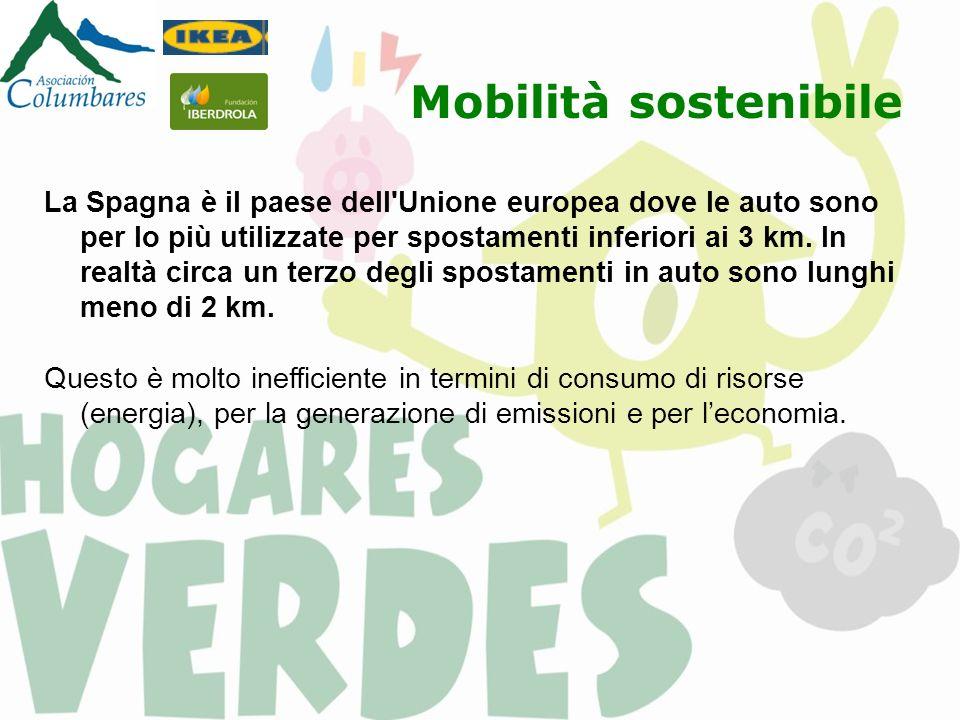 Mobilità sostenibile La Spagna è il paese dell Unione europea dove le auto sono per lo più utilizzate per spostamenti inferiori ai 3 km.