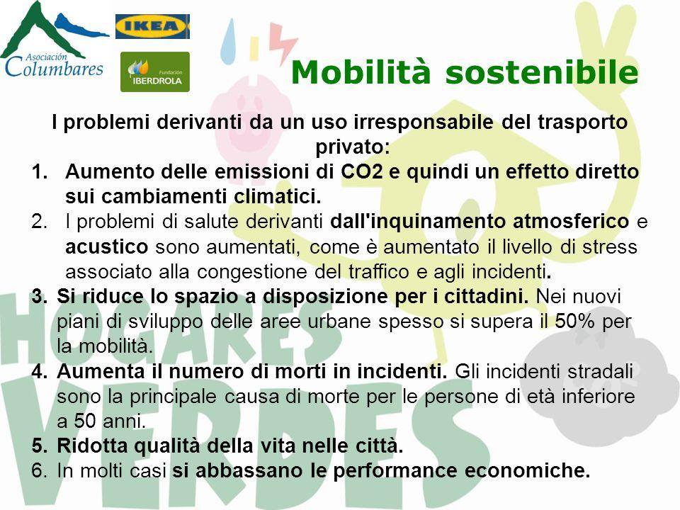 Mobilità sostenibile I problemi derivanti da un uso irresponsabile del trasporto privato: 1.Aumento delle emissioni di CO2 e quindi un effetto diretto sui cambiamenti climatici.