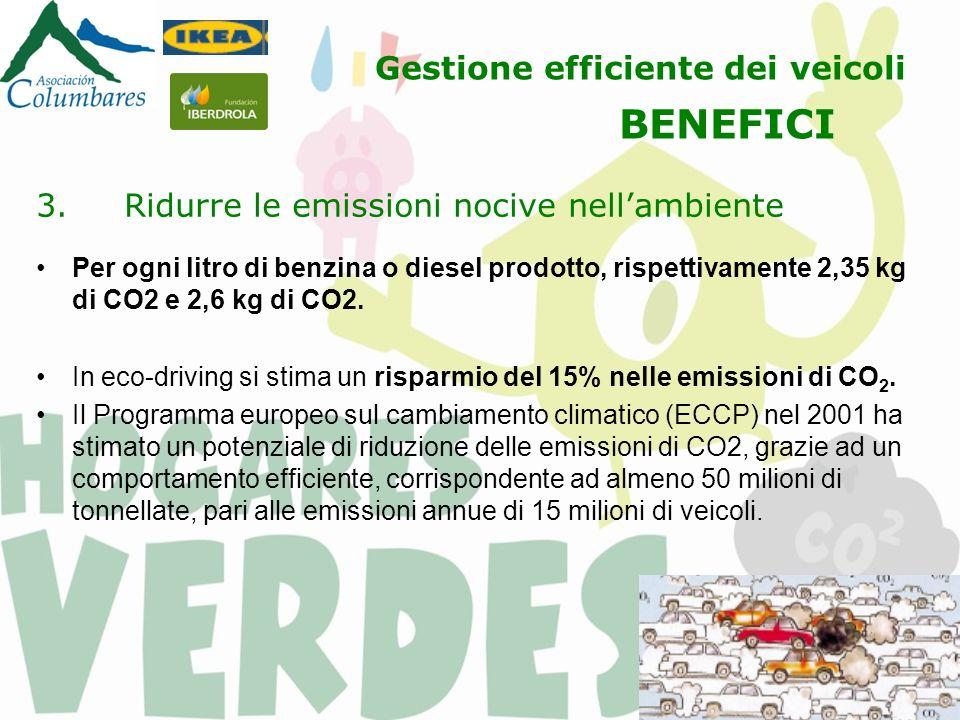 3.Ridurre le emissioni nocive nellambiente Per ogni litro di benzina o diesel prodotto, rispettivamente 2,35 kg di CO2 e 2,6 kg di CO2.