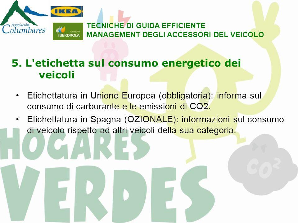 5. L'etichetta sul consumo energetico dei veicoli Etichettatura in Unione Europea (obbligatoria): informa sul consumo di carburante e le emissioni di