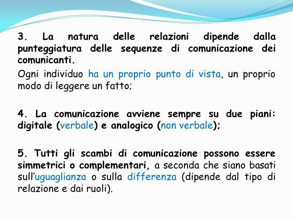 3. La natura delle relazioni dipende dalla punteggiatura delle sequenze di comunicazione dei comunicanti. Ogni individuo ha un proprio punto di vista,