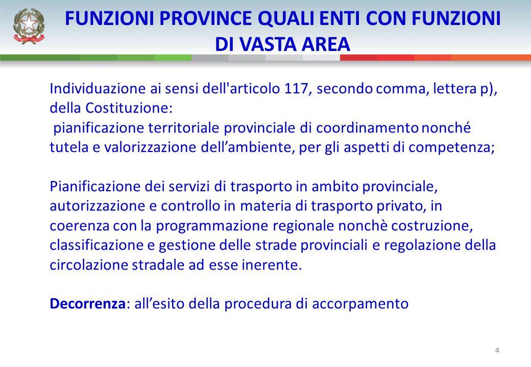 4 FUNZIONI PROVINCE QUALI ENTI CON FUNZIONI DI VASTA AREA Individuazione ai sensi dell'articolo 117, secondo comma, lettera p), della Costituzione: pi