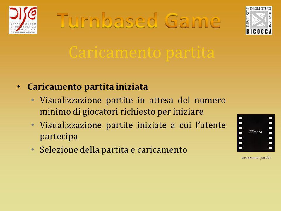 Caricamento partita Caricamento partita iniziata Visualizzazione partite in attesa del numero minimo di giocatori richiesto per iniziare Visualizzazio