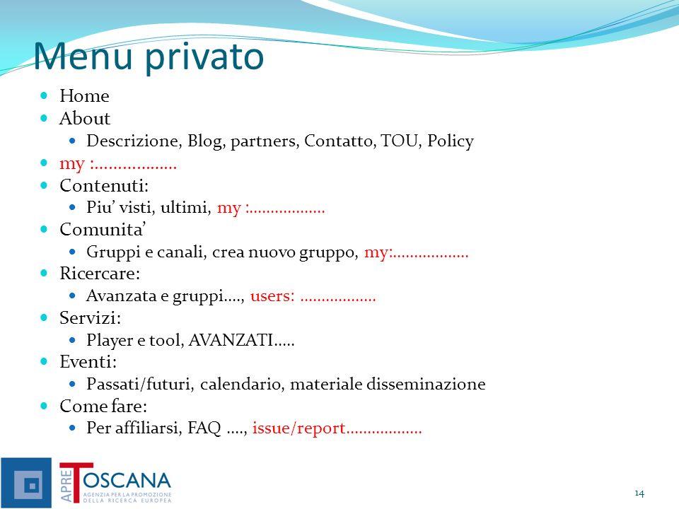 Menu privato Home About Descrizione, Blog, partners, Contatto, TOU, Policy my :……………… Contenuti: Piu visti, ultimi, my :……………… Comunita Gruppi e canal