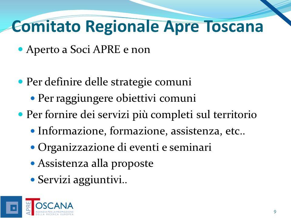 Comitato Regionale Apre Toscana Aperto a Soci APRE e non Per definire delle strategie comuni Per raggiungere obiettivi comuni Per fornire dei servizi