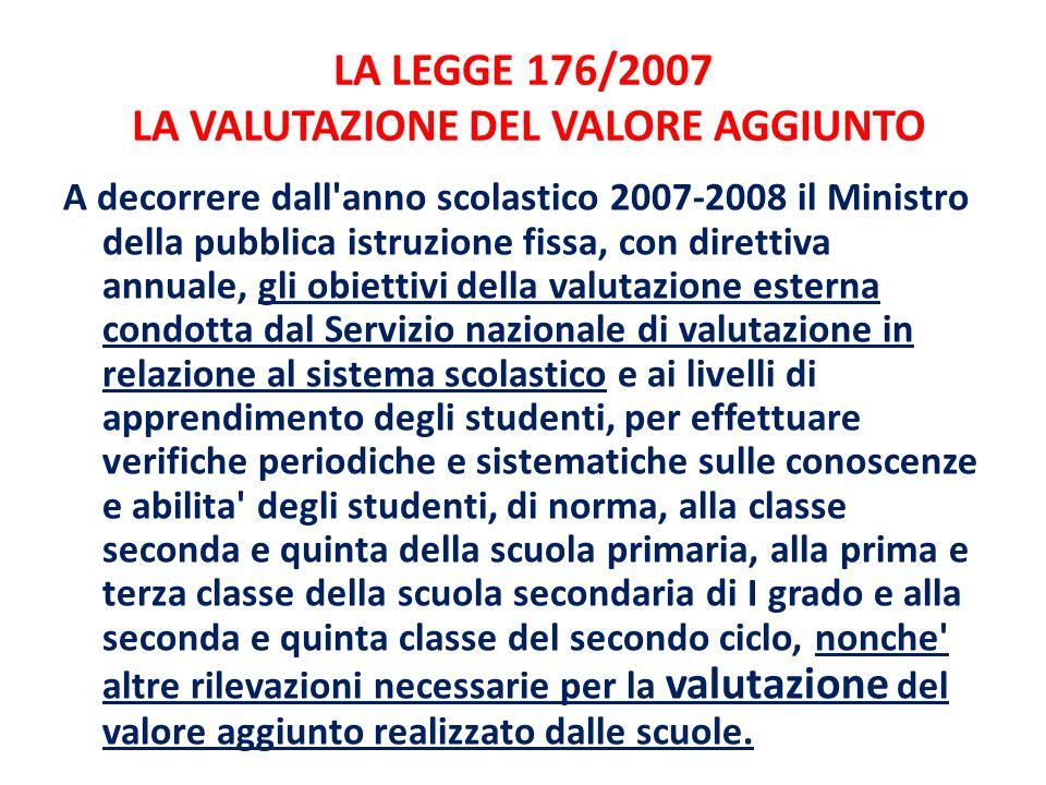 LA LEGGE 176/2007 LA VALUTAZIONE DEL VALORE AGGIUNTO A decorrere dall'anno scolastico 2007-2008 il Ministro della pubblica istruzione fissa, con diret