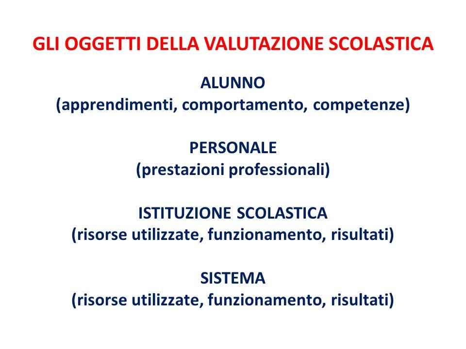 GLI OGGETTI DELLA VALUTAZIONE SCOLASTICA ALUNNO (apprendimenti, comportamento, competenze) PERSONALE (prestazioni professionali) ISTITUZIONE SCOLASTIC