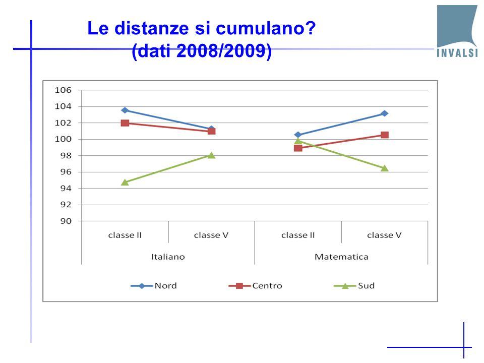 Le distanze si cumulano? (dati 2008/2009)