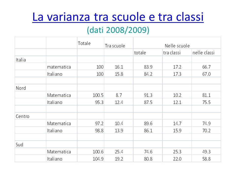 La varianza tra scuole e tra classi La varianza tra scuole e tra classi (dati 2008/2009)