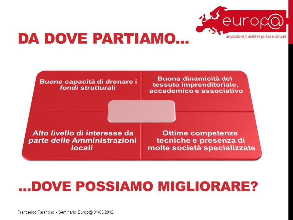 DA DOVE PARTIAMO......DOVE POSSIAMO MIGLIORARE? Francesco Tarantino - Seminario Europ@ 31/03/2012