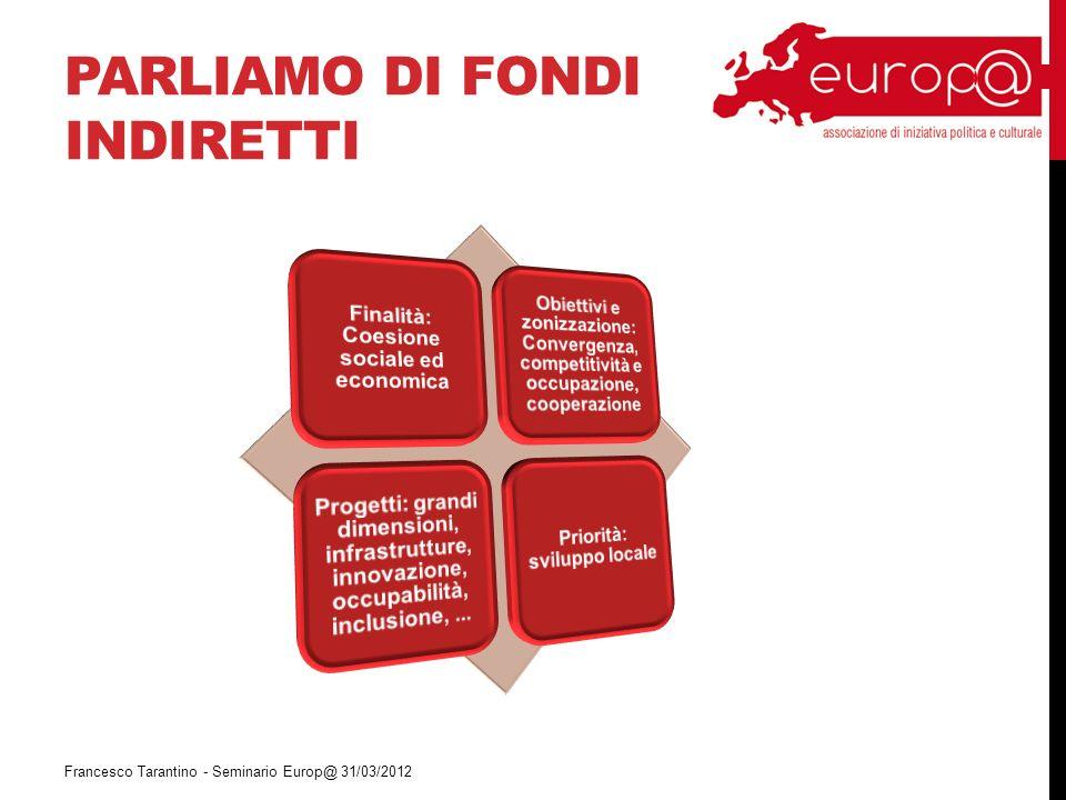 PARLIAMO DI FONDI INDIRETTI Francesco Tarantino - Seminario Europ@ 31/03/2012