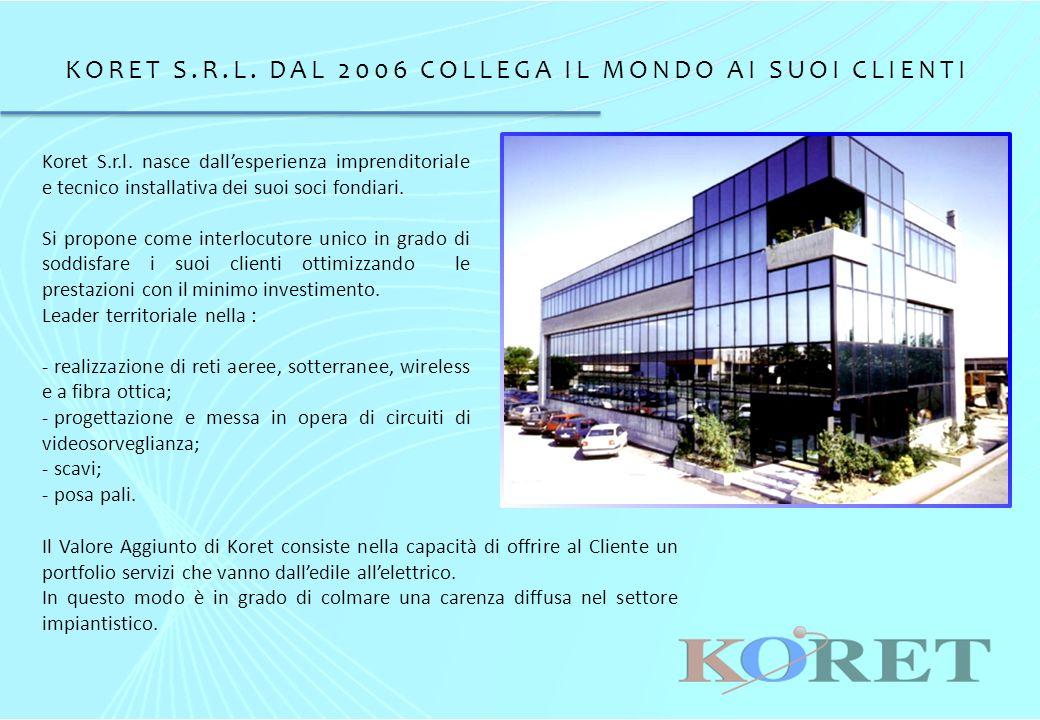 KORET S.R.L. DAL 2006 COLLEGA IL MONDO AI SUOI CLIENTI Koret S.r.l.