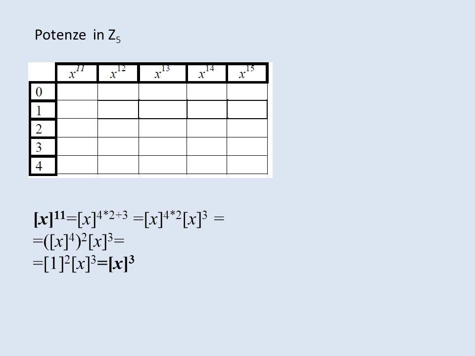 Potenze in Z 5 [x] 11 =[x] 4*2+3 =[x] 4*2 [x] 3 = =([x] 4 ) 2 [x] 3 = =[1] 2 [x] 3 =[x] 3