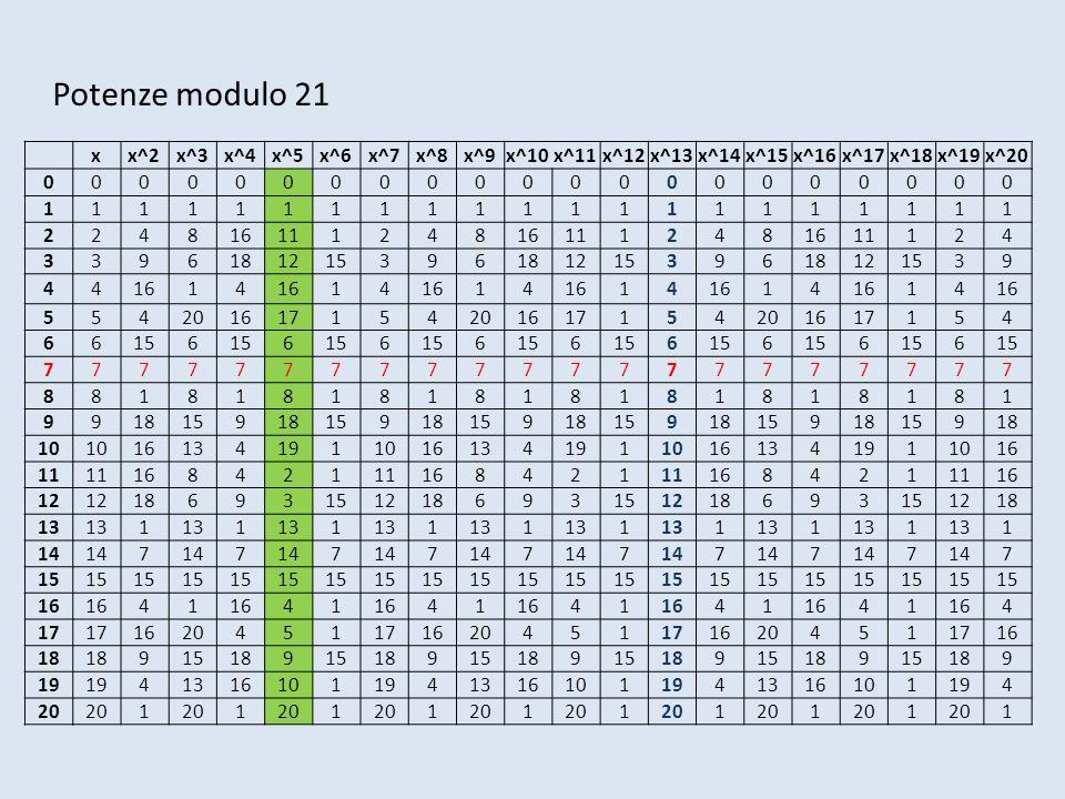 xx^2x^3x^4x^5x^6x^7x^8x^9x^10x^11x^12x^13x^14x^15x^16x^17x^18x^19x^20 000000000000000000000 111111111111111111111 224816111248161112481611124 33961812