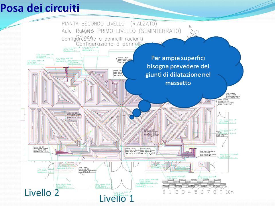 Posa dei circuiti Livello 1 Livello 2 Per ampie superfici bisogna prevedere dei giunti di dilatazione nel massetto