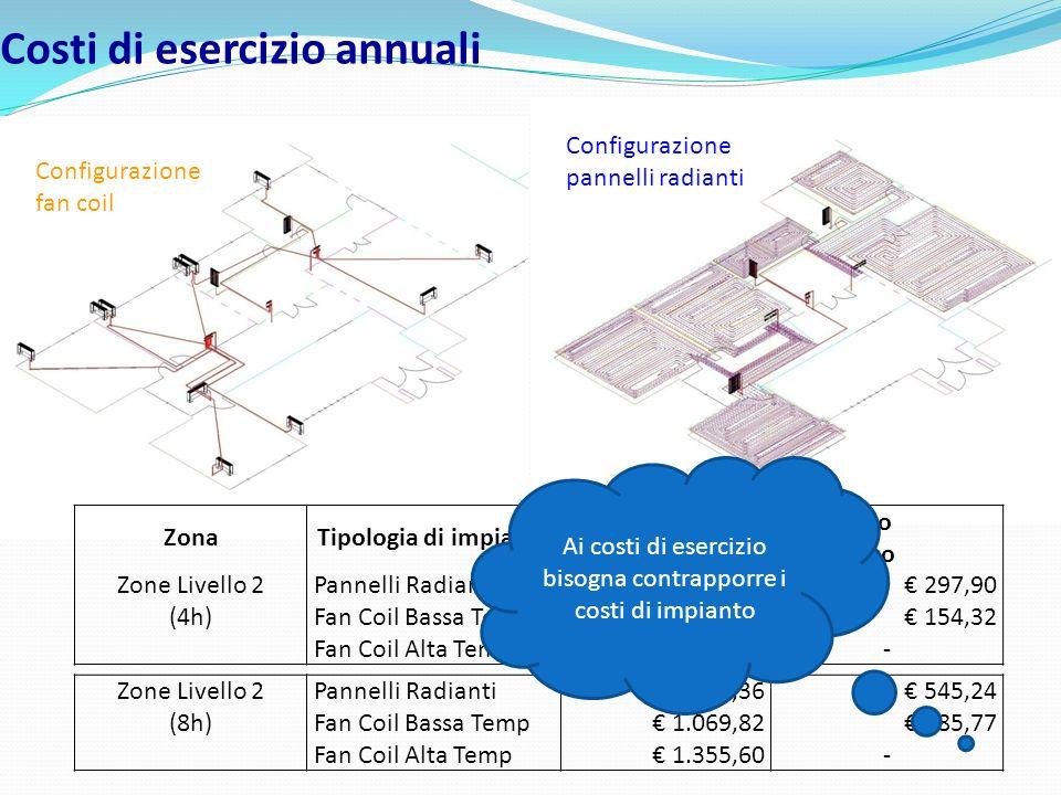 Costi di esercizio annuali Zone Livello 2Pannelli Radianti 810,36 545,24 (8h)Fan Coil Bassa Temp 1.069,82 285,77 Fan Coil Alta Temp 1.355,60 - ZonaTip