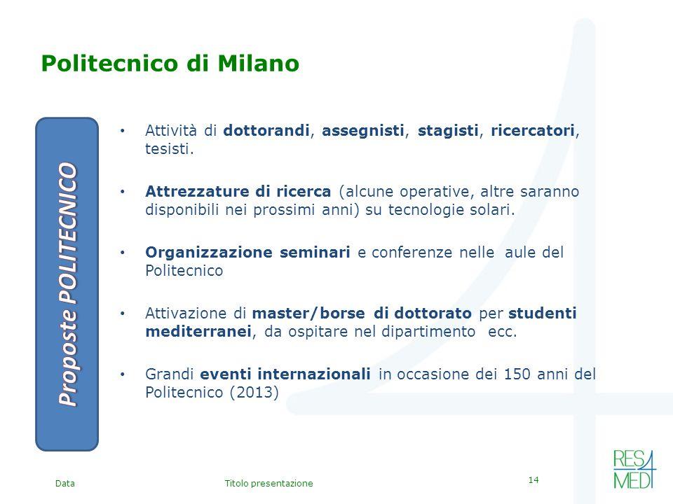DataTitolo presentazione 14 Politecnico di Milano Attività di dottorandi, assegnisti, stagisti, ricercatori, tesisti.