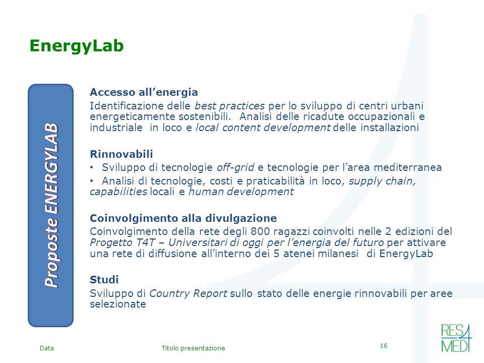 DataTitolo presentazione 16 EnergyLab Accesso allenergia Identificazione delle best practices per lo sviluppo di centri urbani energeticamente sostenibili.