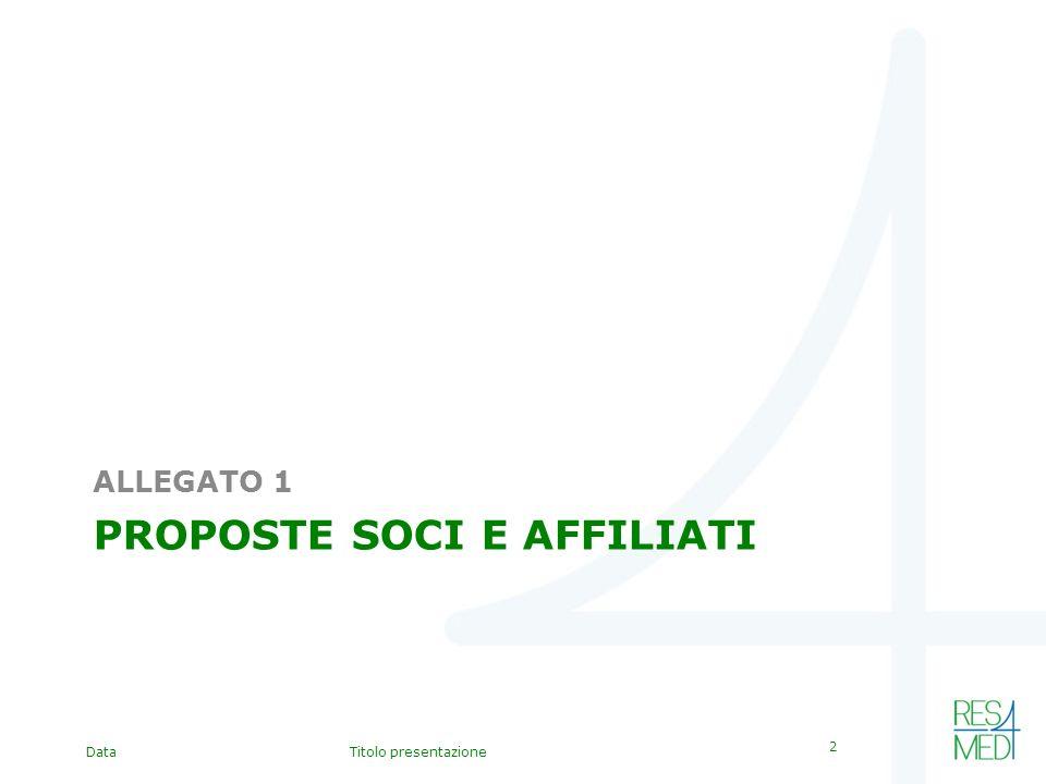 DataTitolo presentazione 2 PROPOSTE SOCI E AFFILIATI ALLEGATO 1