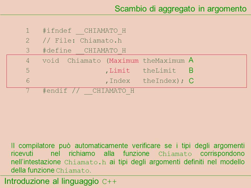 Introduzione al linguaggio C++ Scambio di aggregato in argomento 1 #ifndef __CHIAMATO_H 2 // File: Chiamato.h 3 #define __CHIAMATO_H 4 void Chiamato (Maximum theMaximum 5,Limit theLimit 6,Index theIndex); 7 #endif // __CHIAMATO_H Il compilatore può automaticamente verificare se i tipi degli argomenti ricevuti nel richiamo alla funzione Chiamato corrispondono nellintestazione Chiamato.h ai tipi degli argomenti definiti nel modello della funzione Chiamato.